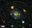 Solar planet animation
