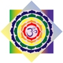 The Crown Chakra sahasrara