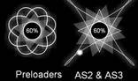 Geometric preloaders