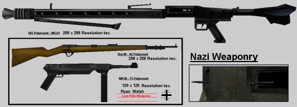 World War 2 Weapon pack