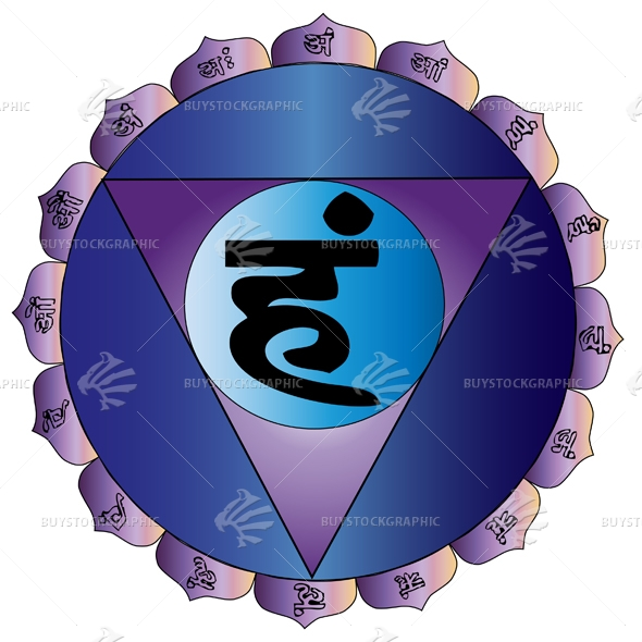 The Throat Chakra visuddha