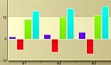 Online Histogram Graph