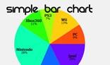 2D Simple Pie Chart