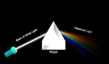 Dispersion of light from Prism