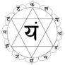 Chakra anahata