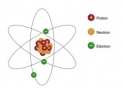 Animated structure of an atom including labels