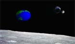 Earths With Moon