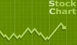Dow Jones stock market graph.