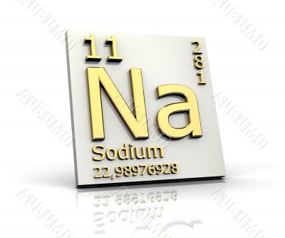 Sodium form Periodic Table of Elements