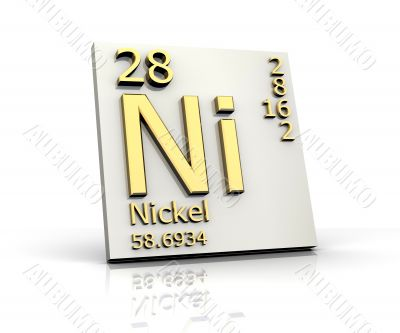 Nickel form Periodic Table of Elements