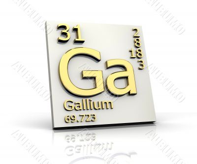 Gallium form Periodic Table of Elements