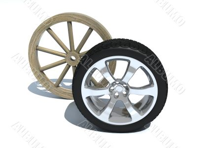 Abstract representation about wheel evolution