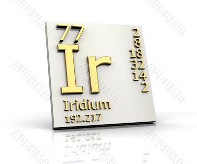 Iridium form Periodic Table of Elements