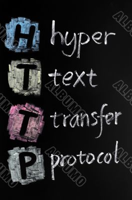 HTTP acronym - hyper text transfer protocol