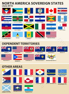 Flags of North American States