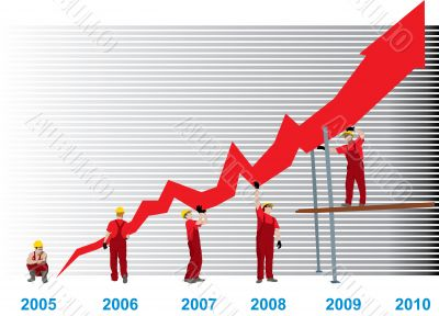 Construction Business Growth And Success