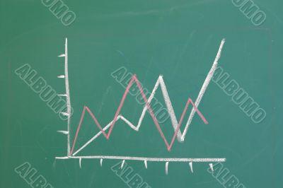 Chalkboard Graph
