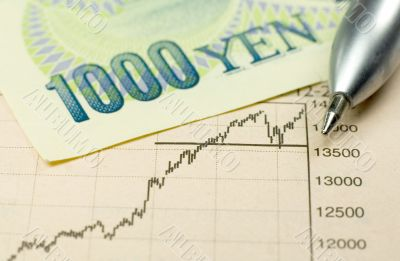 Yen Investing