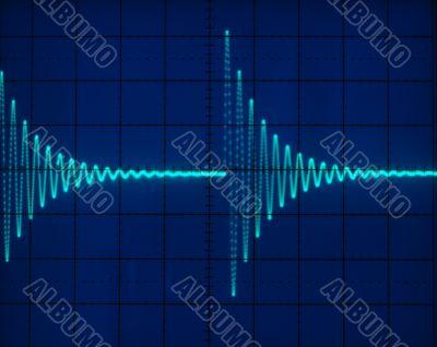 Display of Waveforms
