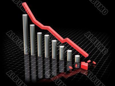 Crashing profits