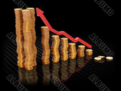 Rising profits