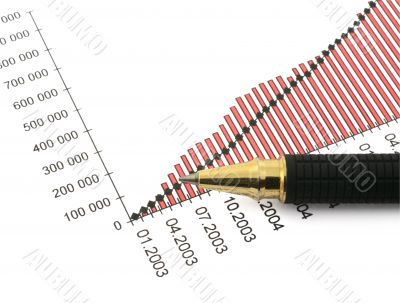 pen tip and business chart #3