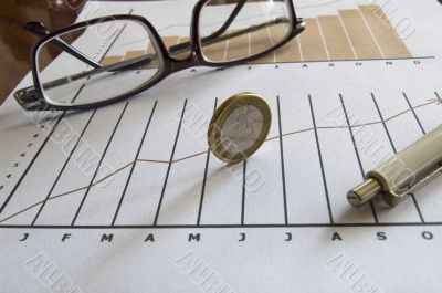 Stock chart with coin and glasses