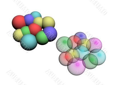 two groups of abstract balls