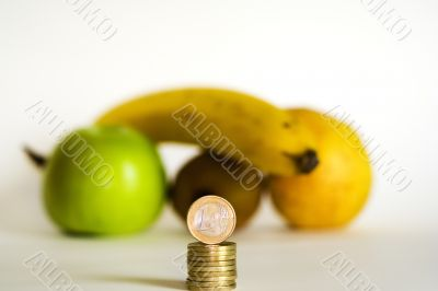The cost of Fruits