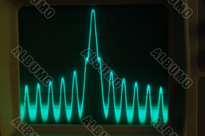 Display of Waveforms