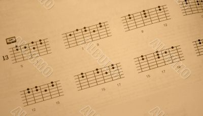 A minor scale Guitar Fingering