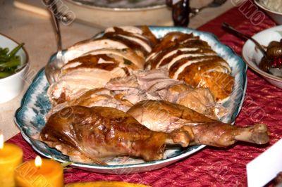 Turkey Plate Angle