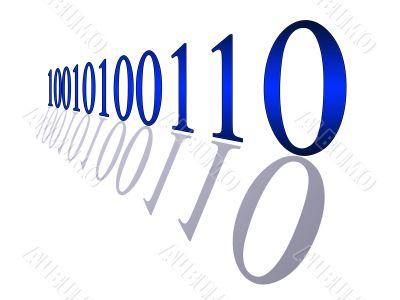 Binary code reflection