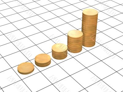 Diagram - the gold coins, combined in columns