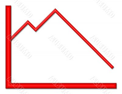 Graph with Downward Trend