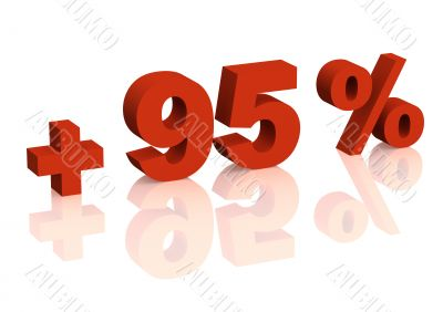 Red 3d inscription - plus of ninety five percent