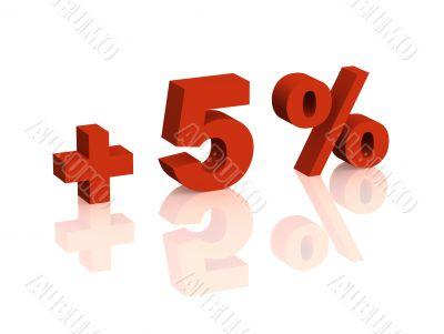 Red 3d inscription - plus of five percent