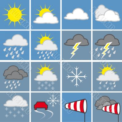 weather pictograms