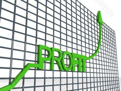 graph showing profit