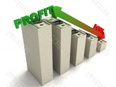 profit and loss graph with euro currency