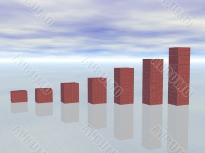 3d concept of growing Business Graph showing profits and gains