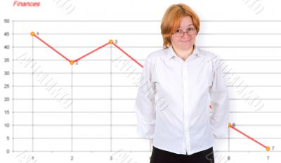 Confused girl and financial graph