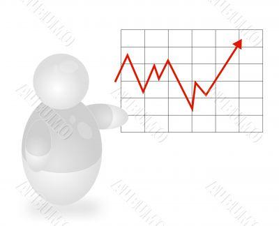 Positive chart