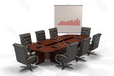 conference table with graph on screen