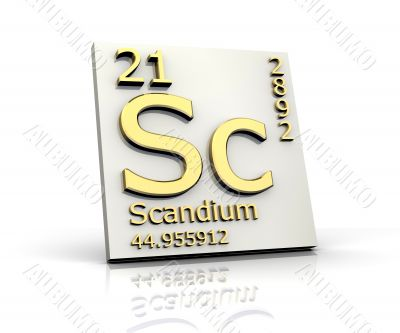 Scandium form Periodic Table of Elements