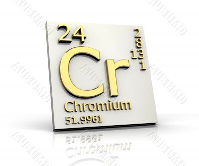 Chromium form Periodic Table of Elements