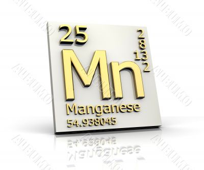 Manganese form Periodic Table of Elements
