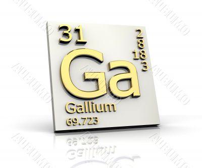 Gallium form Periodic Table of Elements