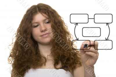 teenager in front of organization chart