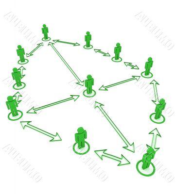 bio teamwork